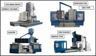 Four types of refurbished milling machines - Nicolás Correa Service
